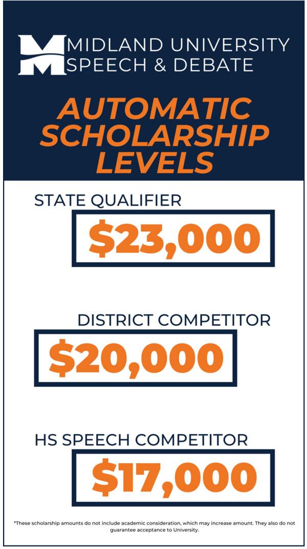 Speech and Debate Scholarships